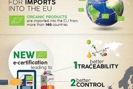 Novo sistema europeu de certificação electrónica para importação de produtos bio